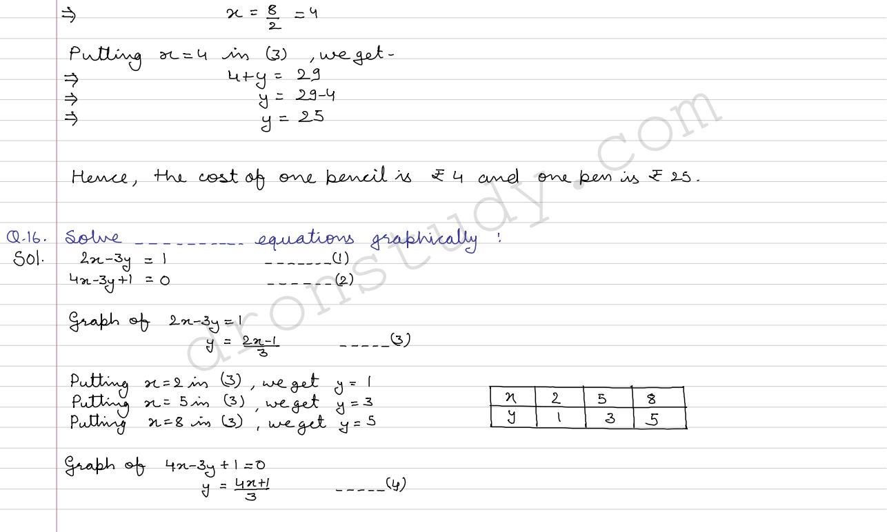 Linear Equations In Two Variables Fa R Sgarawal