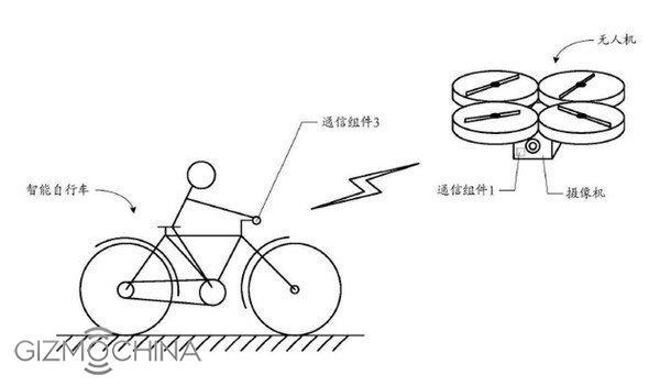 xiaomi-drone-patent-doc-021