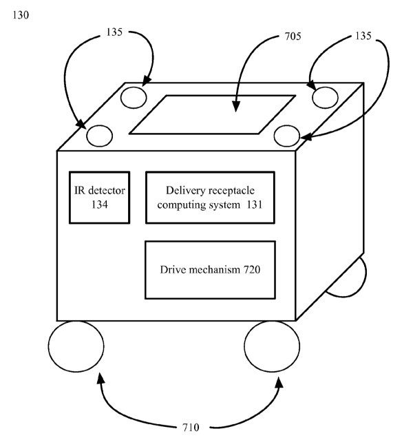 Googles-new-patent-describes-a-box-on-wheels-that-can-receive-drone-deliveries