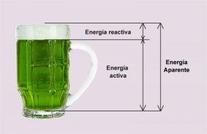 reactive energy