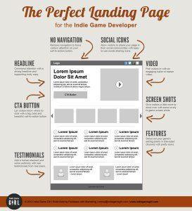 landing page freelancer bootstrap