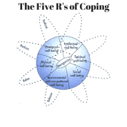 The Five R's of Coping With Stress
