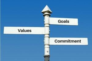values_goals_commitment