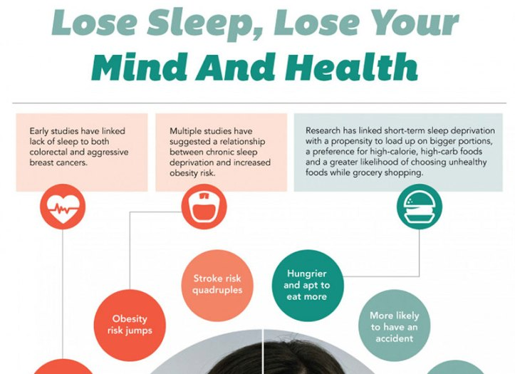 Image result for Sleep and Health