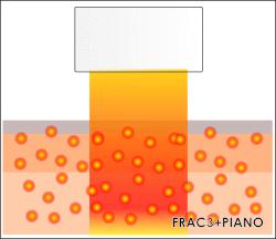 FRAC3+PIANO-small