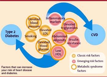sharma-obesity-cardiometabolic-risk1