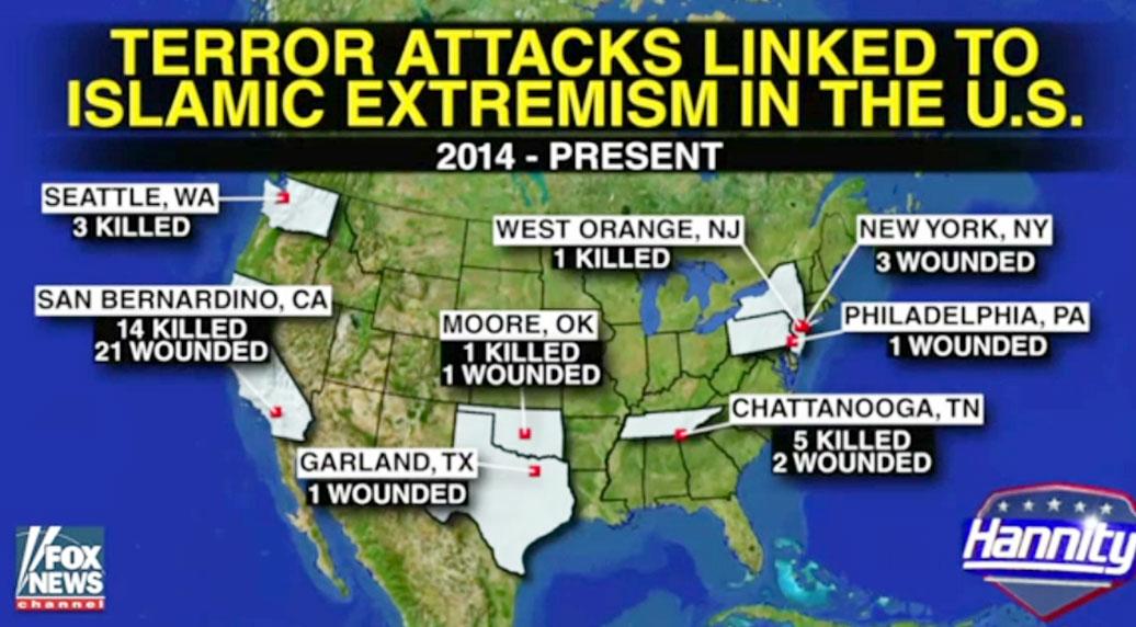 Jihad in the USA