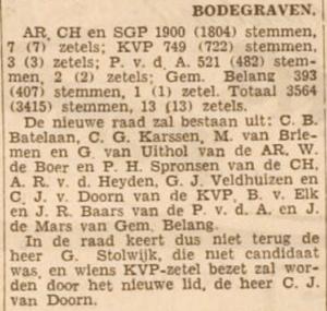 Krantenartikel Leidsch Dagblad verkiezingsuitslag 1949 gemeenteraad Bodegraven