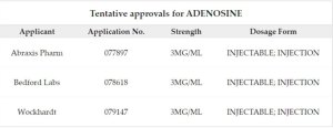 tentative drug approvals for adenosine