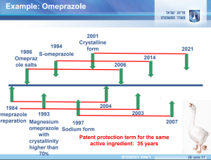 omeprazole patents