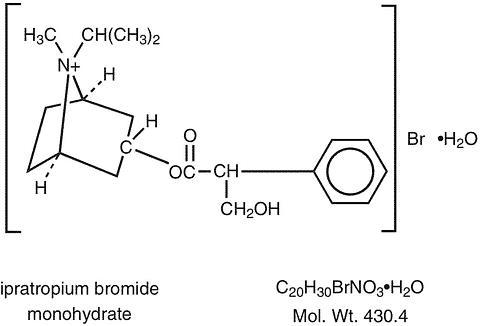 Ipratropium Bromide