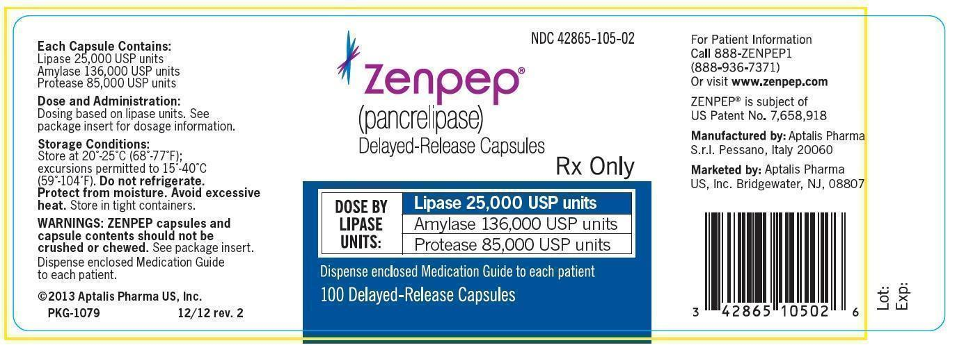 Zenpep FDA Prescribing Information Side Effects And Uses