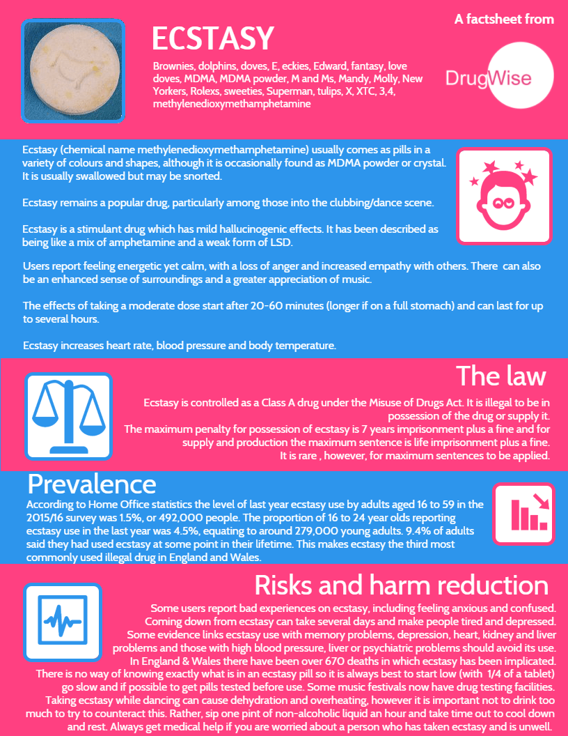 EcstasyInfographic-1.png