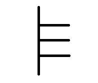Fearn Rune