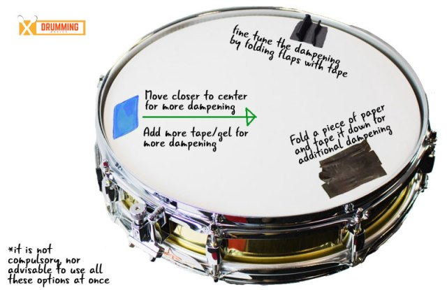 how to dampen drums with tape or gel
