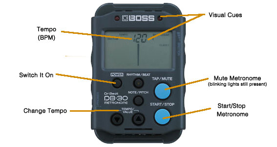 basic-functions-boss-db30c