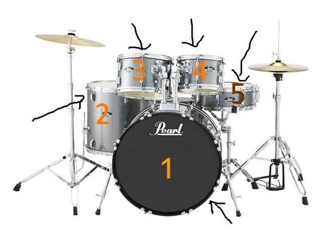 5pcs drum kit