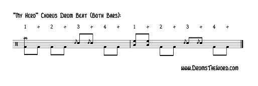 My Hero Chorus Drum Beat Sheet Music Notation