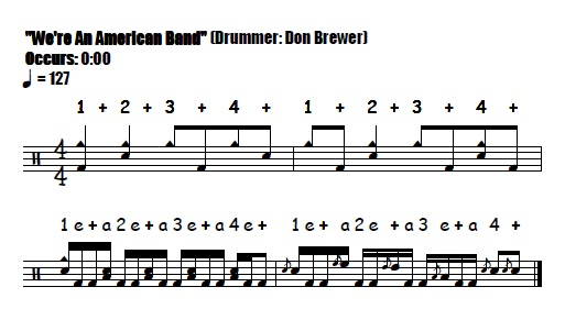 We're An American Band (GFR) Don Brewer - Drum Intro Transcription