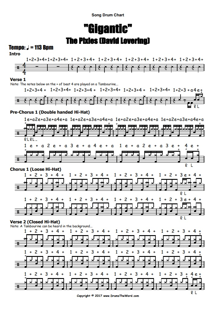 """Gigantic"" - (The Pixies) Full Song Video Drum Lesson Notation Chart Transcription Sheet Music Drum Lesson"