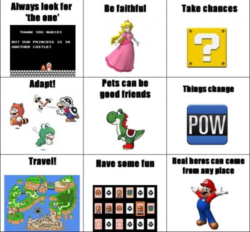 I learned everything from mario 500x464 I learned everything from mario