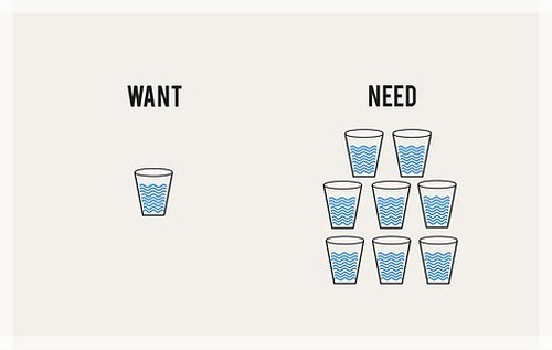 want vs need water want vs need water