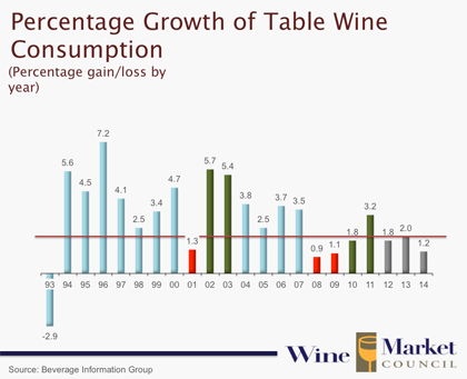 wine_market_growth