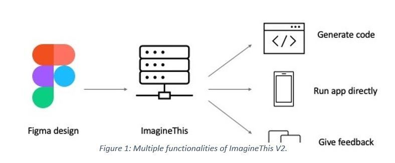 Fig1MultipleFunctionalities.jpg