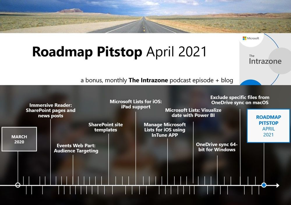 The Intrazone Roadmap Pitstop – April 2021 graphic showing some of the highlighted release features.