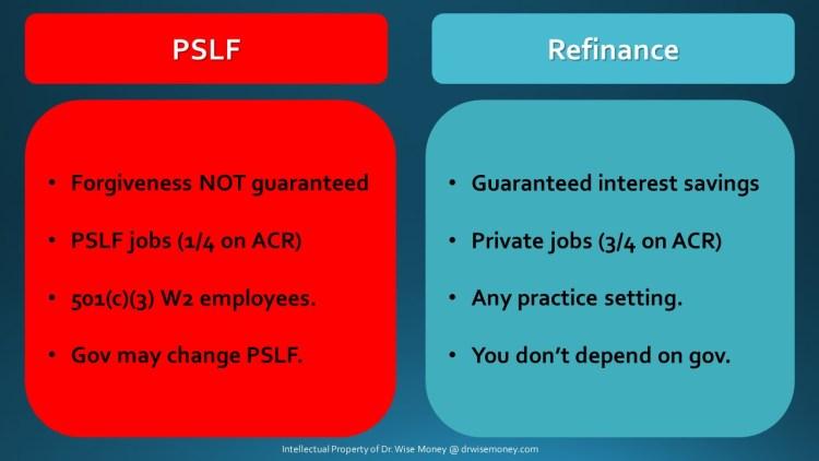 PSLF vs. Refi