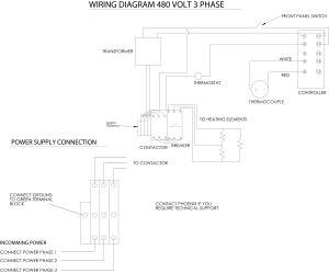 Type 40HT Bench Rod Ovens | Phoenix International