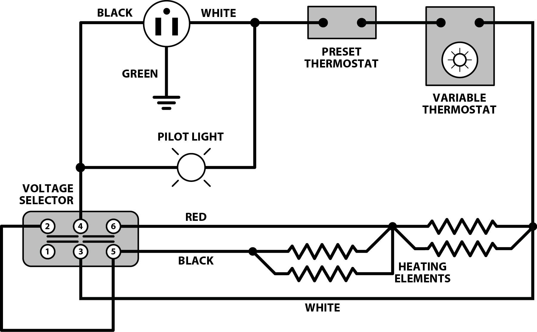 wiring diagram green mountain grill free download wiring diagram rh xwiaw us Green Mountain Grill Daniel Boone green mountain pellet grill wiring diagram