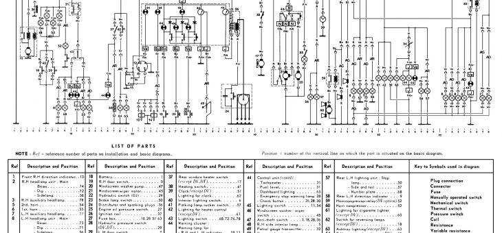 Schema lezen, deel 1 uit een serie van 3 rondom Elektriciteit en de DS