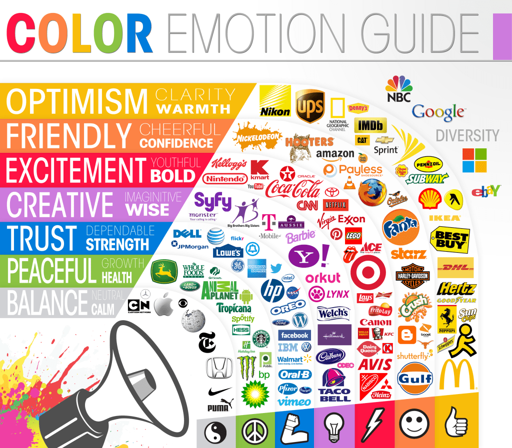 Color_Emotion_Guide2[1]