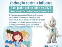 Começa nesta quarta, 09, a terceira fase da vacina contra a Gripe Influenza