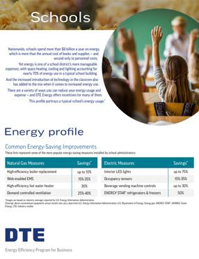 schools energy profile