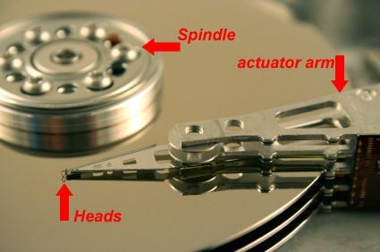 Up Close look at hard drive parts