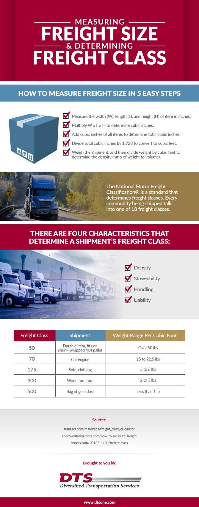 measuring freight size & determinign freight class