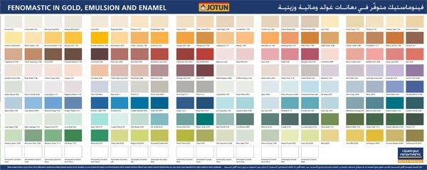 Jotun Fenomastic Paint Applicator in Dubai