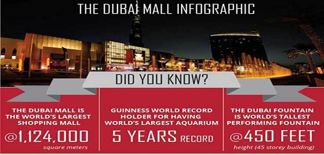 Dubai-mall