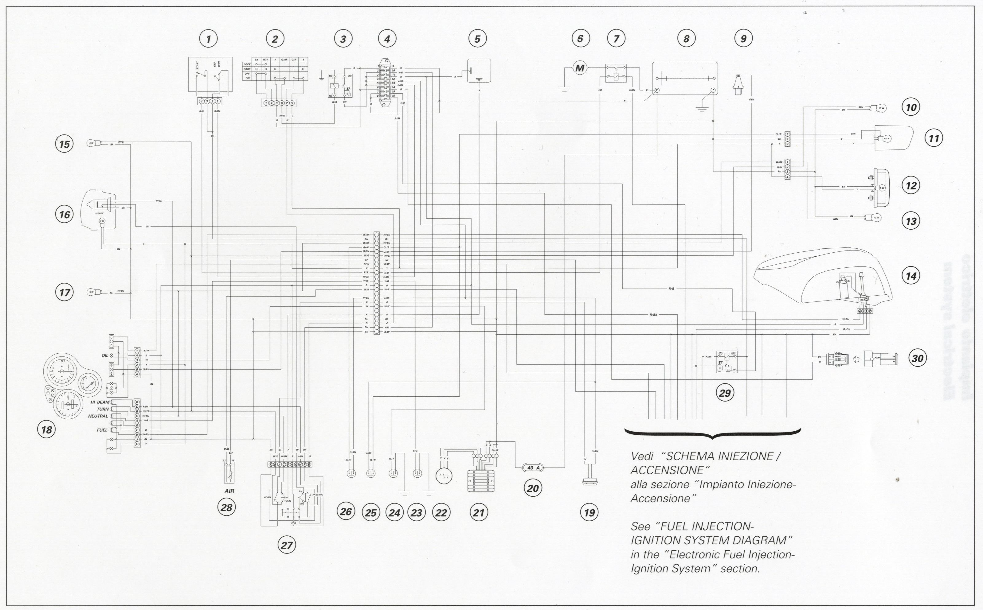 Ducati Multistrada Ds Wiring Diagram