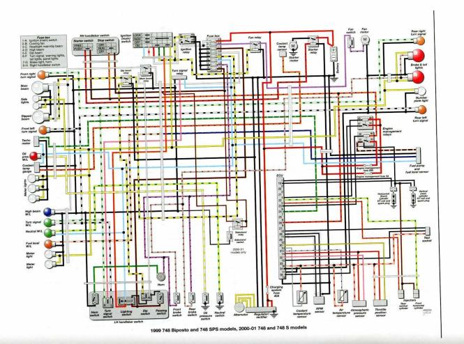yamaha r1 tail light wiring yamaha image wiring 2003 yamaha r1 tail light wiring diagram wiring diagram on yamaha r1 tail light wiring