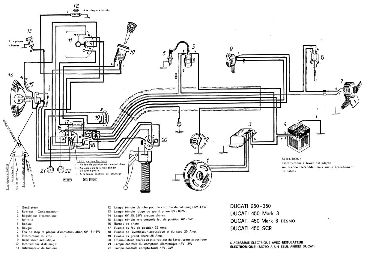250 350 450 Mkiii D Scrambler Wiring Diagram Ducatimeccanica For Vintage And Classic Ducati Motorcycle: Ducati 450 Rt Wiring Diagram At Jornalmilenio.com