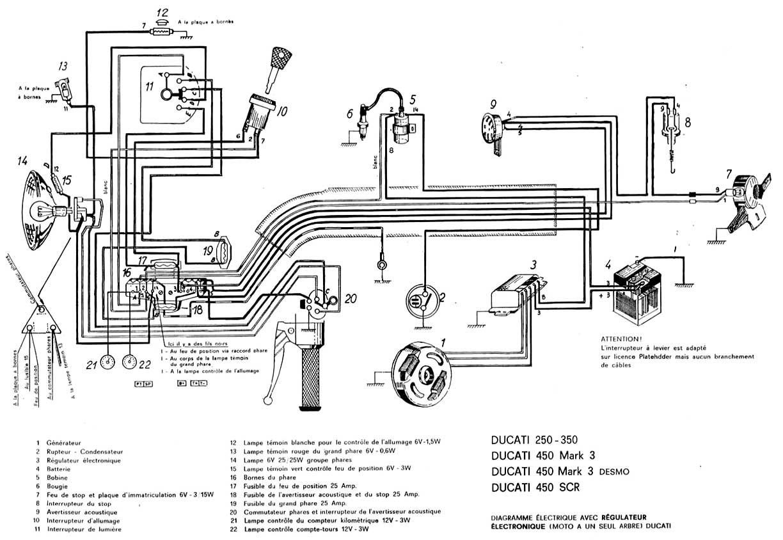 ducati scrambler parts list cardbk co rh cardbk co ducati 450 rt wiring diagram ducati 450 rt wiring diagram