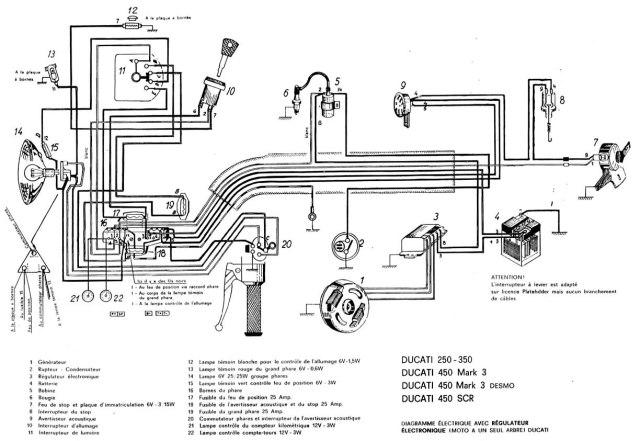 ducati single parts manual