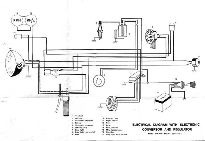 honda motorcycle wiring diagram honda image wiring honda motorcycle wiring diagram wiring diagram on honda motorcycle wiring diagram