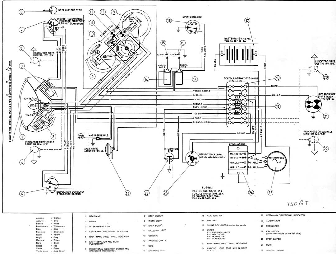 Ktm Wiring Diagram