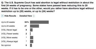 WP Poll 3