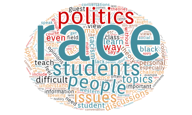 Teaching Race and International Politics: Notes from a Canadian Classroom