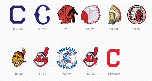 Kansas City Chiefs Mascot Change